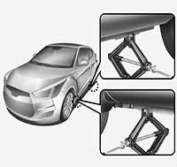 Use Specified Jacking Points on Your Car